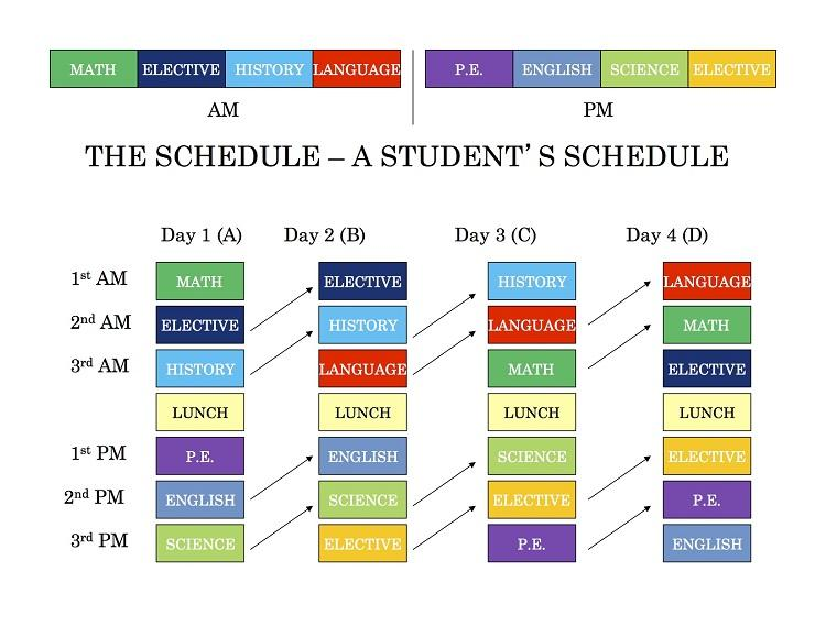 Modified Drop Schedule Coming to HHS
