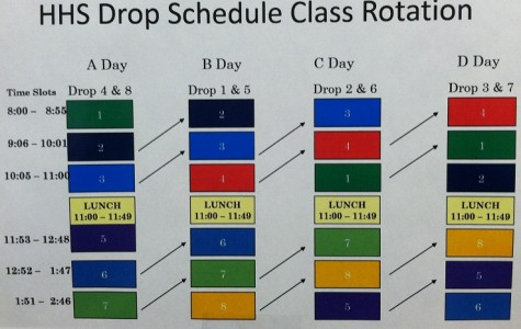 Opinions on New Schedule