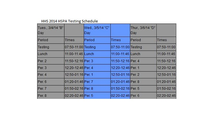 HHS 2014 State Testing