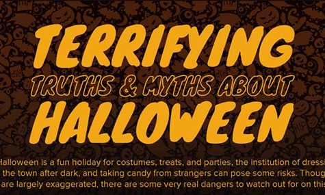 Best Myths About Halloween