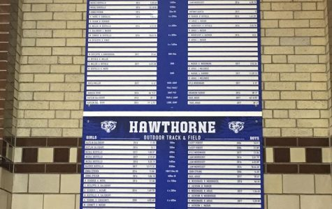 HHS Record Holders: Track and Field