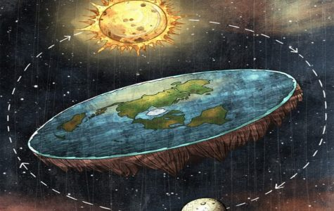 The Flat Earth Theory