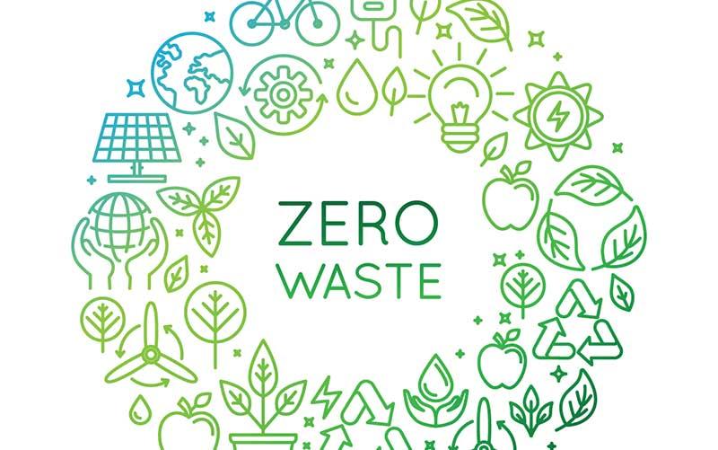 Zero+Waste+Lifestyle