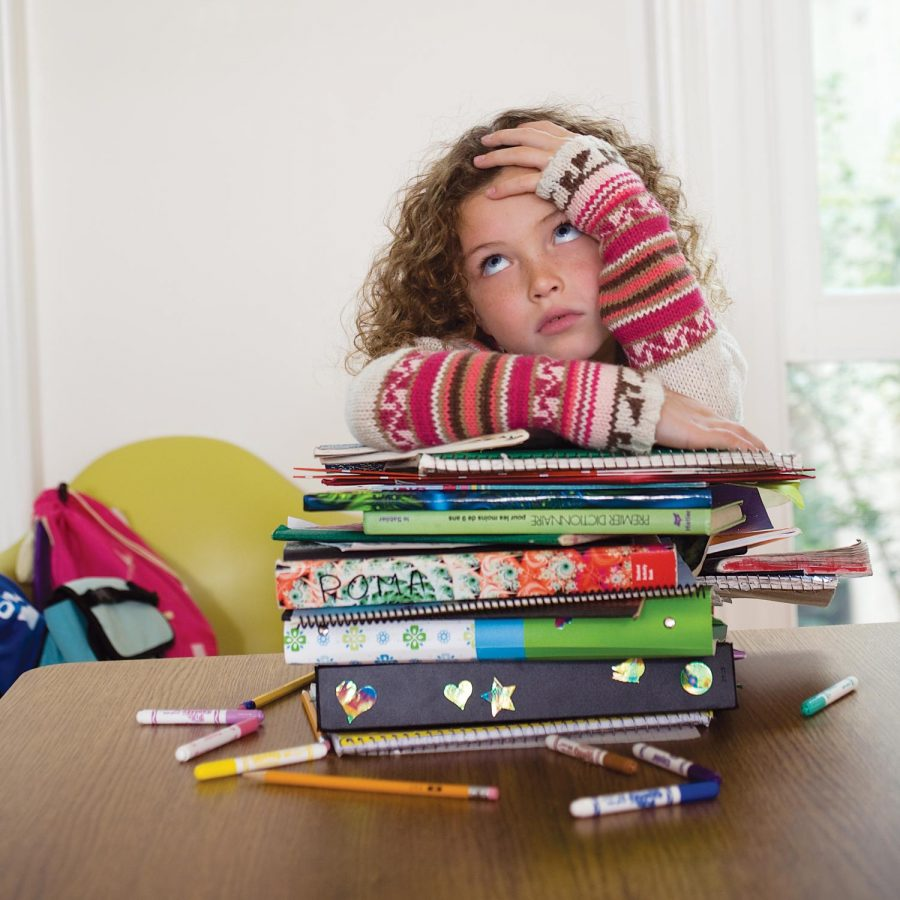 Homework: Does it Help or Hurt Our Students?