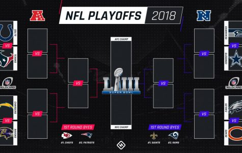 NFL Playoff Brackets